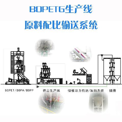 BOPETG生产线原料配比输送系统