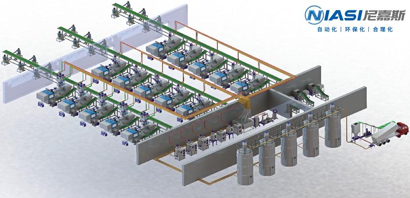 尼嘉斯中央供料系统的解决方案